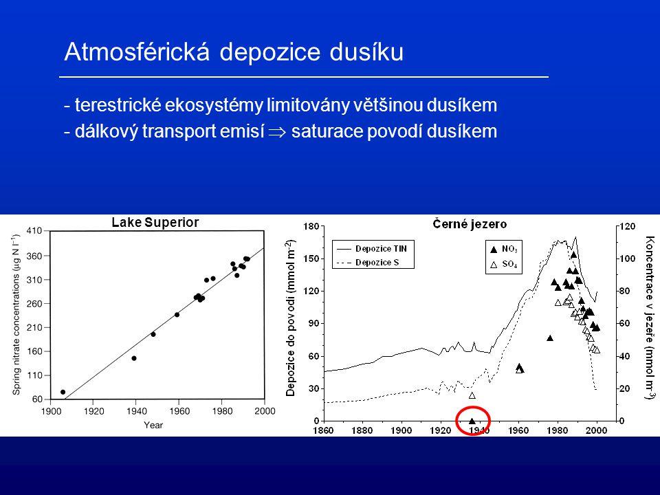 Atmosférická depozice dusíku - terestrické ekosystémy limitovány většinou dusíkem - dálkový transport emisí  saturace povodí dusíkem Lake Superior