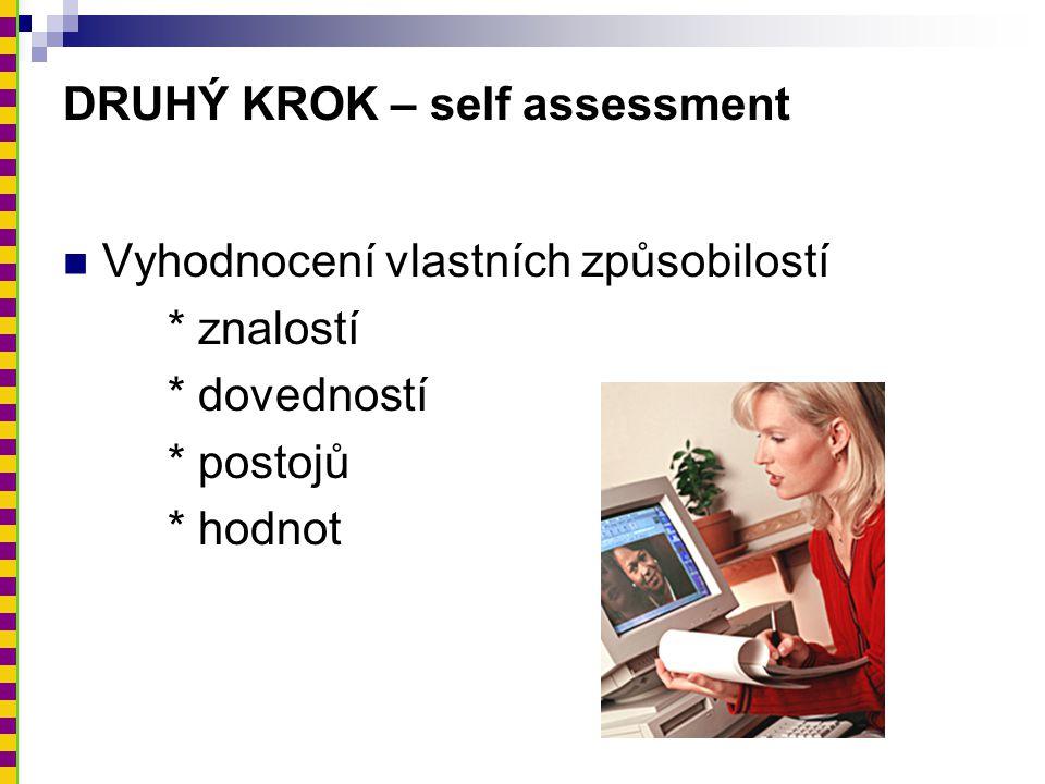 DRUHÝ KROK – self assessment Vyhodnocení vlastních způsobilostí * znalostí * dovedností * postojů * hodnot
