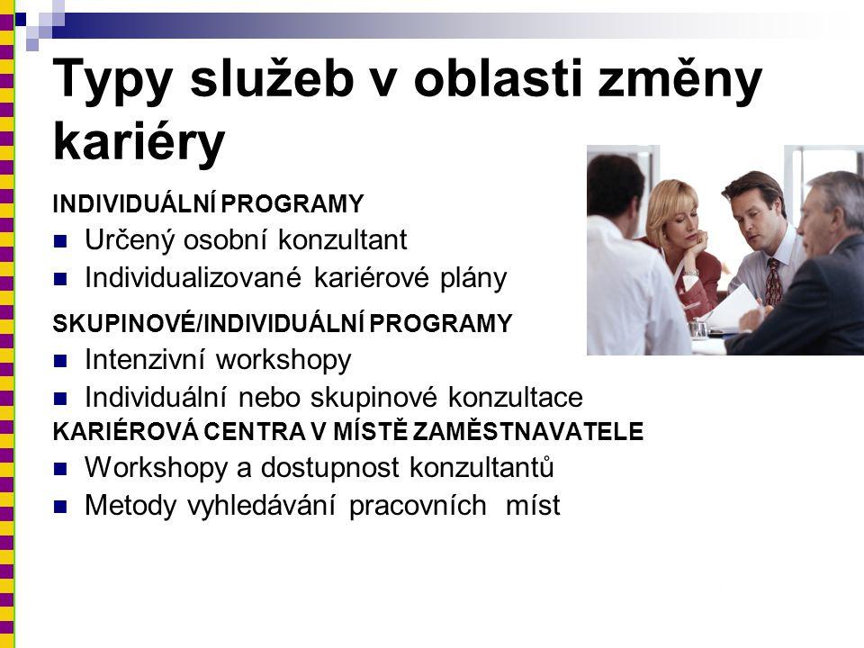 Děkuji vám za pozornost! Monika Bartoníčková bartonickova@koucink.cz