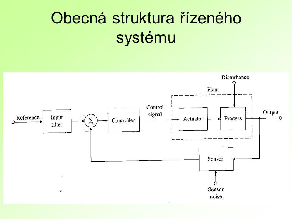 Obecná struktura řízeného systému