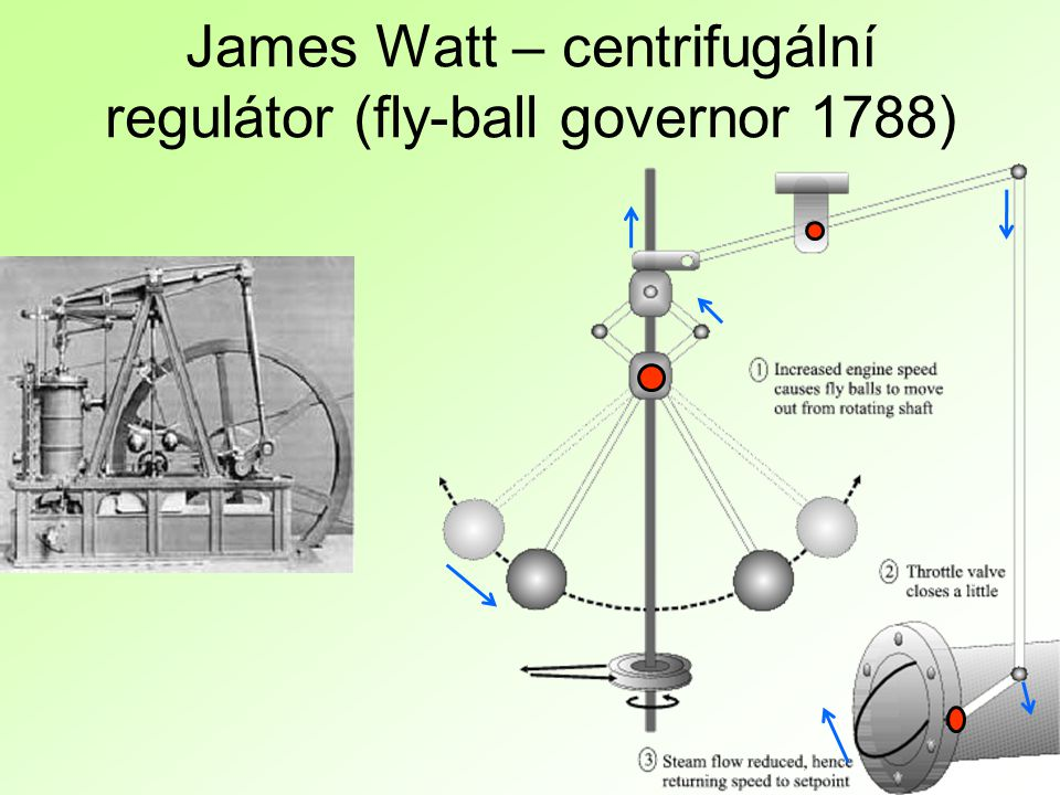 James Watt – centrifugální regulátor (fly-ball governor 1788)