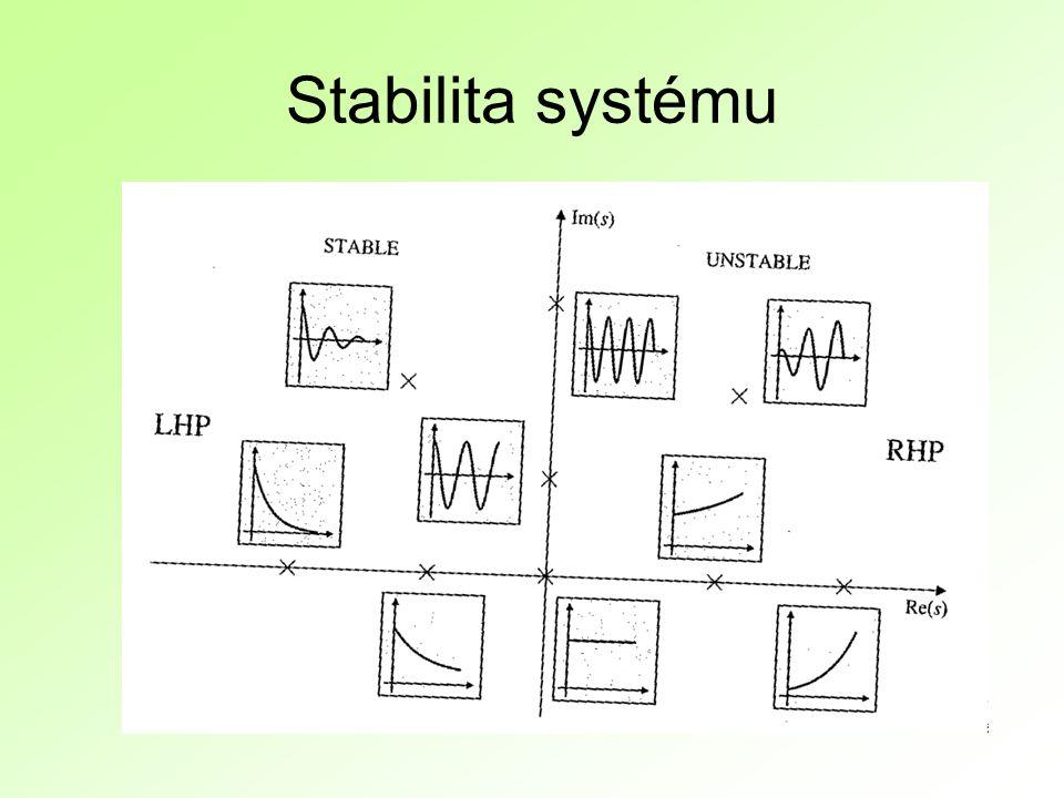 Stabilita systému