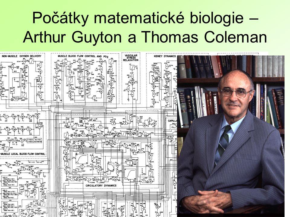 Počátky matematické biologie – Arthur Guyton a Thomas Coleman