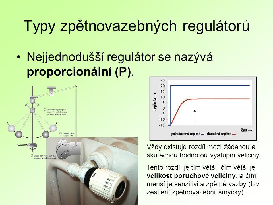 Typy zpětnovazebných regulátorů Nejjednodušší regulátor se nazývá proporcionální (P).