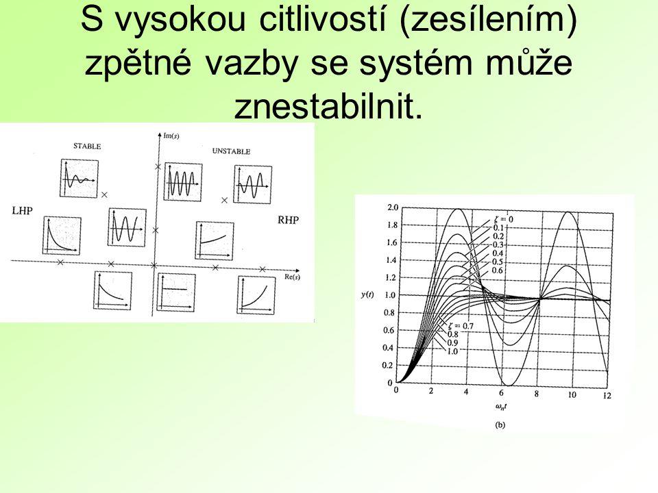 S vysokou citlivostí (zesílením) zpětné vazby se systém může znestabilnit.