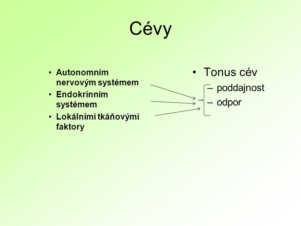 Cévy Tonus cév –poddajnost –odpor Autonomním nervovým systémem Endokrinním systémem Lokálními tkáňovými faktory