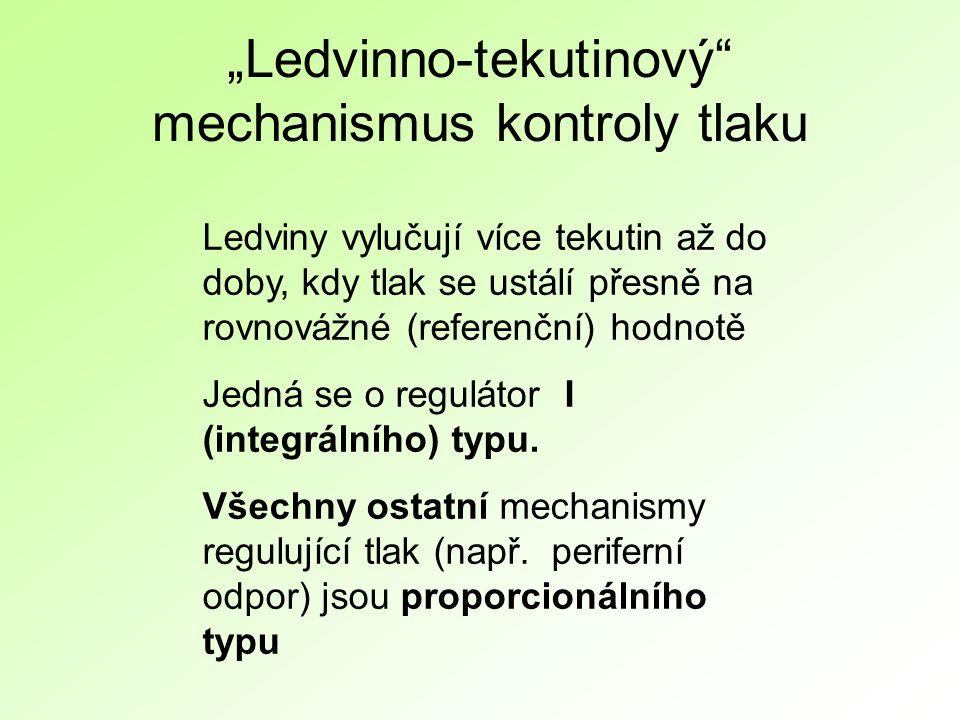 """""""Ledvinno-tekutinový mechanismus kontroly tlaku Ledviny vylučují více tekutin až do doby, kdy tlak se ustálí přesně na rovnovážné (referenční) hodnotě Jedná se o regulátor I (integrálního) typu."""