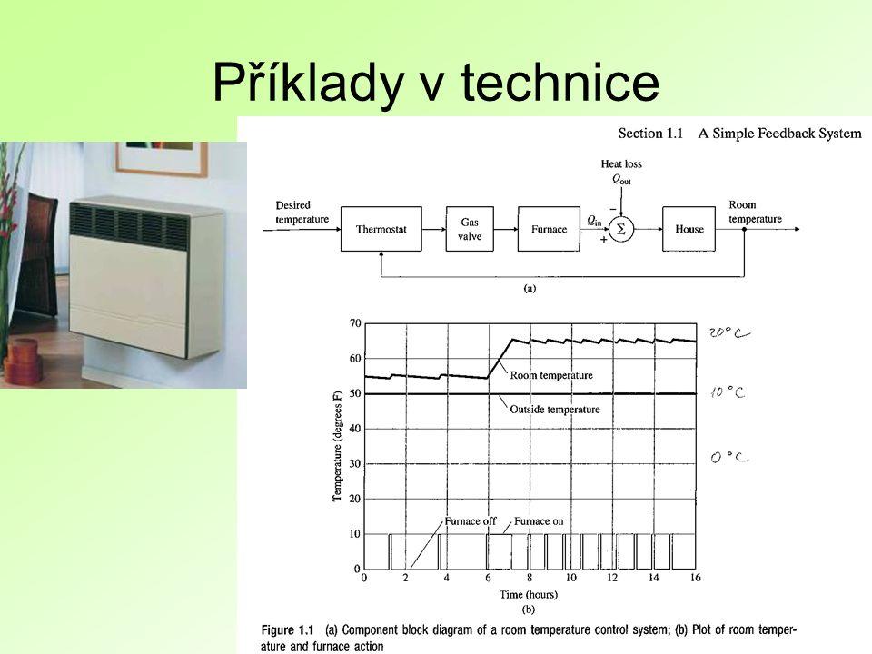 Příklady v technice