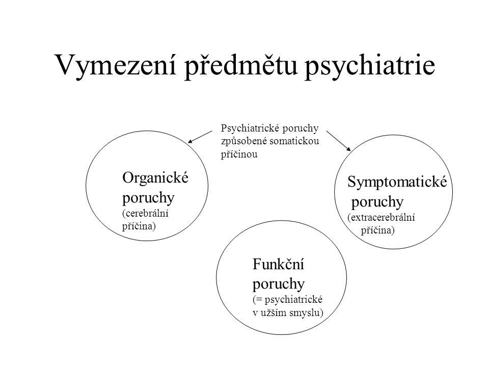 Vymezení předmětu psychiatrie Organické poruchy (cerebrální příčina) Symptomatické poruchy (extracerebrální příčina) Funkční poruchy (= psychiatrické v užším smyslu) Psychiatrické poruchy způsobené somatickou příčinou