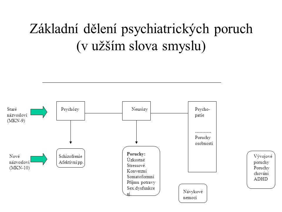 Základní dělení psychiatrických poruch (v užším slova smyslu) PsychózyNeurózyPsycho- patie ----------- Poruchy osobnosti Staré názvosloví (MKN-9) Schizofrenie Afektivní pp.