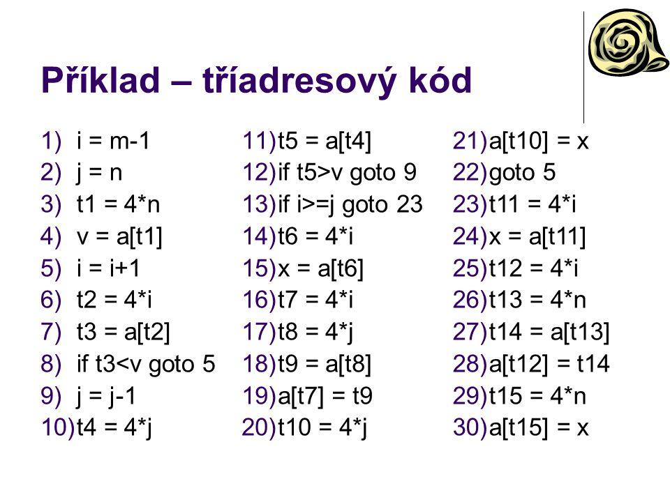 Příklad – tříadresový kód 1)i = m-1 2)j = n 3)t1 = 4*n 4)v = a[t1] 5)i = i+1 6)t2 = 4*i 7)t3 = a[t2] 8)if t3<v goto 5 9)j = j-1 10)t4 = 4*j 11)t5 = a[t4] 12)if t5>v goto 9 13)if i>=j goto 23 14)t6 = 4*i 15)x = a[t6] 16)t7 = 4*i 17)t8 = 4*j 18)t9 = a[t8] 19)a[t7] = t9 20)t10 = 4*j 21)a[t10] = x 22)goto 5 23)t11 = 4*i 24)x = a[t11] 25)t12 = 4*i 26)t13 = 4*n 27)t14 = a[t13] 28)a[t12] = t14 29)t15 = 4*n 30)a[t15] = x