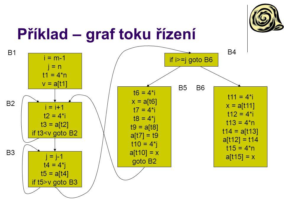 Příklad – graf toku řízení i = m-1 j = n t1 = 4*n v = a[t1] i = i+1 t2 = 4*i t3 = a[t2] if t3<v goto B2 j = j-1 t4 = 4*j t5 = a[t4] if t5>v goto B3 if i>=j goto B6 t6 = 4*i x = a[t6] t7 = 4*i t8 = 4*j t9 = a[t8] a[t7] = t9 t10 = 4*j a[t10] = x goto B2 t11 = 4*i x = a[t11] t12 = 4*i t13 = 4*n t14 = a[t13] a[t12] = t14 t15 = 4*n a[t15] = x B1 B2 B3 B4 B5B6