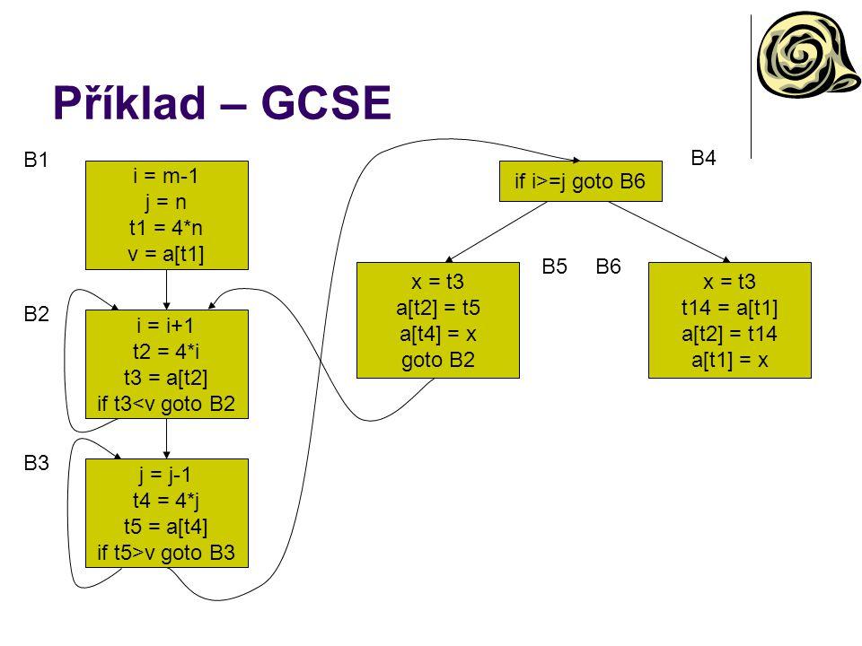 Příklad – GCSE i = m-1 j = n t1 = 4*n v = a[t1] i = i+1 t2 = 4*i t3 = a[t2] if t3<v goto B2 j = j-1 t4 = 4*j t5 = a[t4] if t5>v goto B3 if i>=j goto B6 x = t3 a[t2] = t5 a[t4] = x goto B2 x = t3 t14 = a[t1] a[t2] = t14 a[t1] = x B1 B4 B5B6 B2 B3