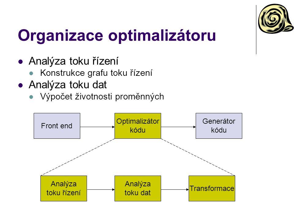 Organizace optimalizátoru Analýza toku řízení Konstrukce grafu toku řízení Analýza toku dat Výpočet životnosti proměnných Optimalizátor kódu Front end Generátor kódu Analýza toku řízení Analýza toku dat Transformace