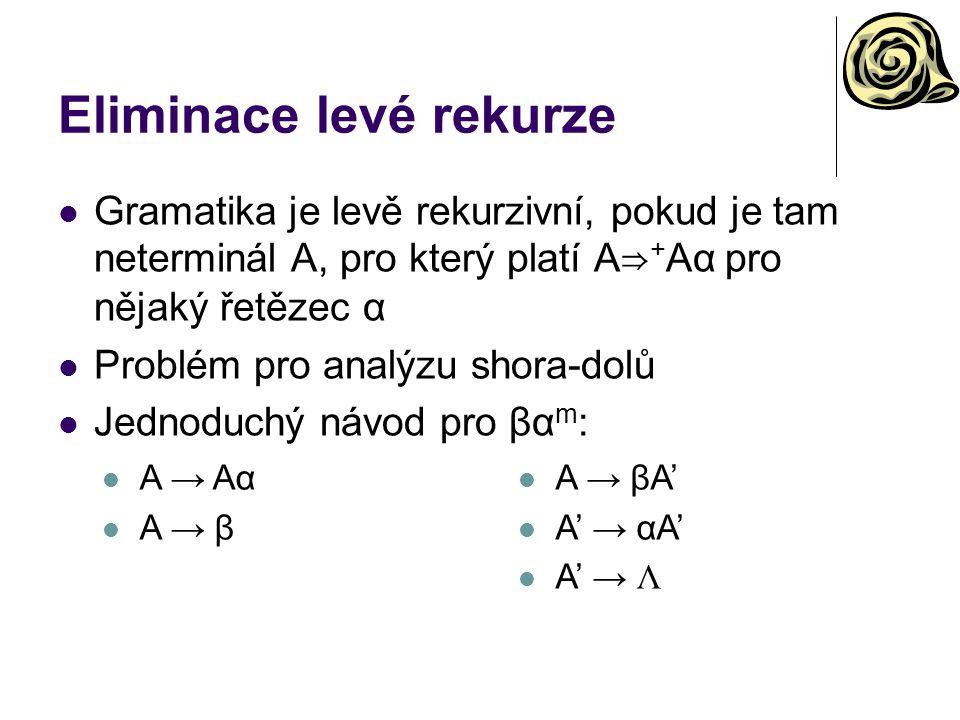 Eliminace levé rekurze Gramatika je levě rekurzivní, pokud je tam neterminál A, pro který platí A ⇒ + Aα pro nějaký řetězec α Problém pro analýzu shor
