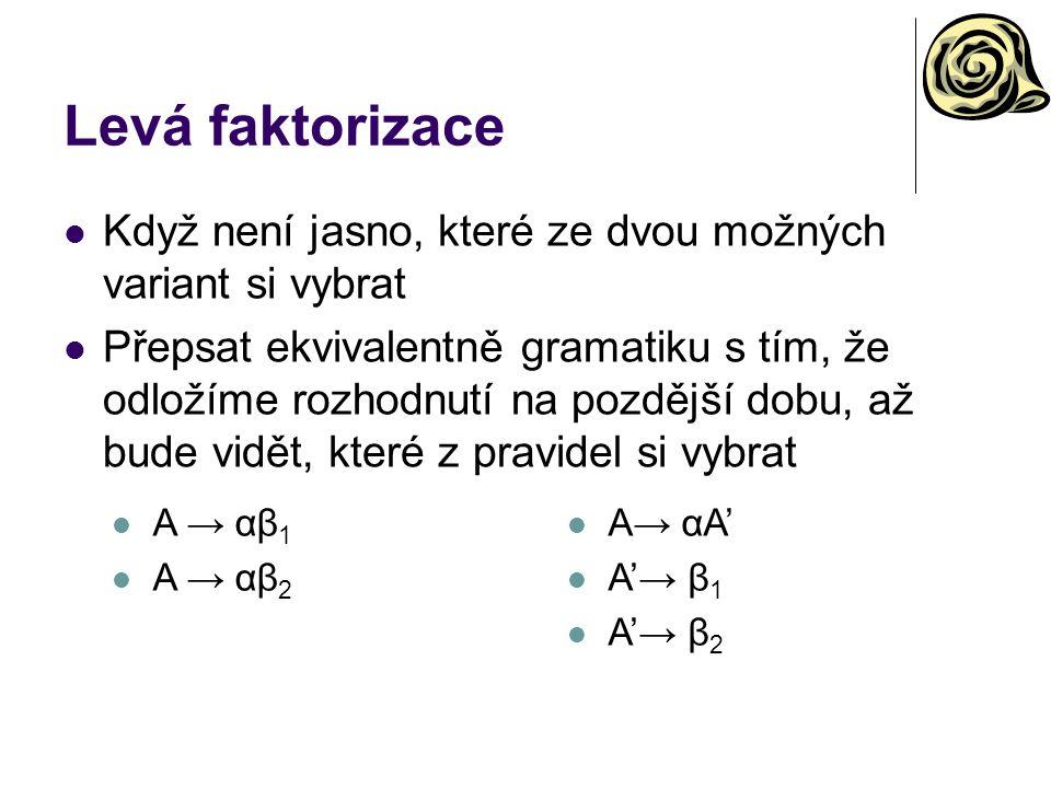 Levá faktorizace Když není jasno, které ze dvou možných variant si vybrat Přepsat ekvivalentně gramatiku s tím, že odložíme rozhodnutí na pozdější dob