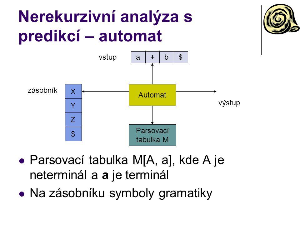 Nerekurzivní analýza s predikcí – automat Parsovací tabulka M[A, a], kde A je neterminál a a je terminál Na zásobníku symboly gramatiky Automat Parsov