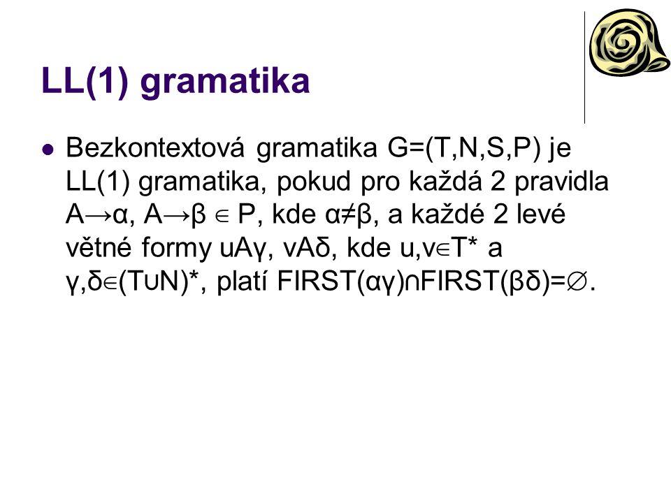 LL(1) gramatika Bezkontextová gramatika G=(T,N,S,P) je LL(1) gramatika, pokud pro každá 2 pravidla A→α, A→β ∈ P, kde α≠β, a každé 2 levé větné formy u