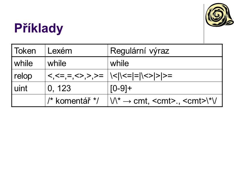 Příklady TokenLexémRegulární výraz while relop,>,>=\ |>|>= uint0, 123[0-9]+ /* komentář */\/\* → cmt,., \*\/