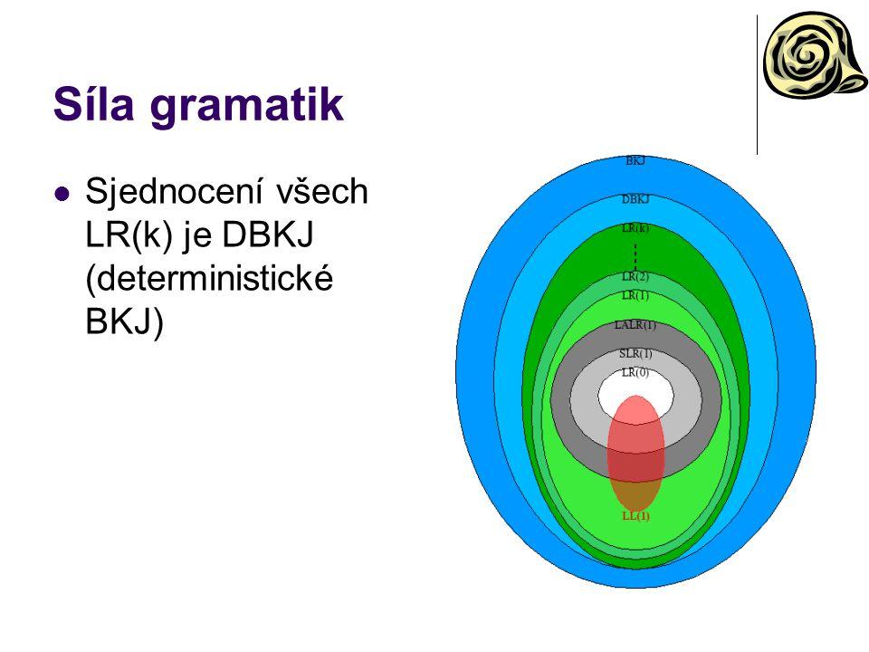 Síla gramatik Sjednocení všech LR(k) je DBKJ (deterministické BKJ)