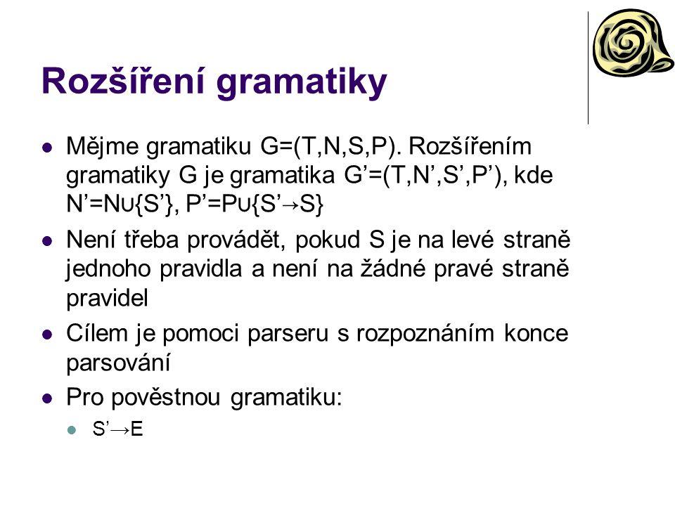 Rozšíření gramatiky Mějme gramatiku G=(T,N,S,P). Rozšířením gramatiky G je gramatika G'=(T,N',S',P'), kde N'=N ∪ {S'}, P'=P ∪{S'→S} Není třeba provádě