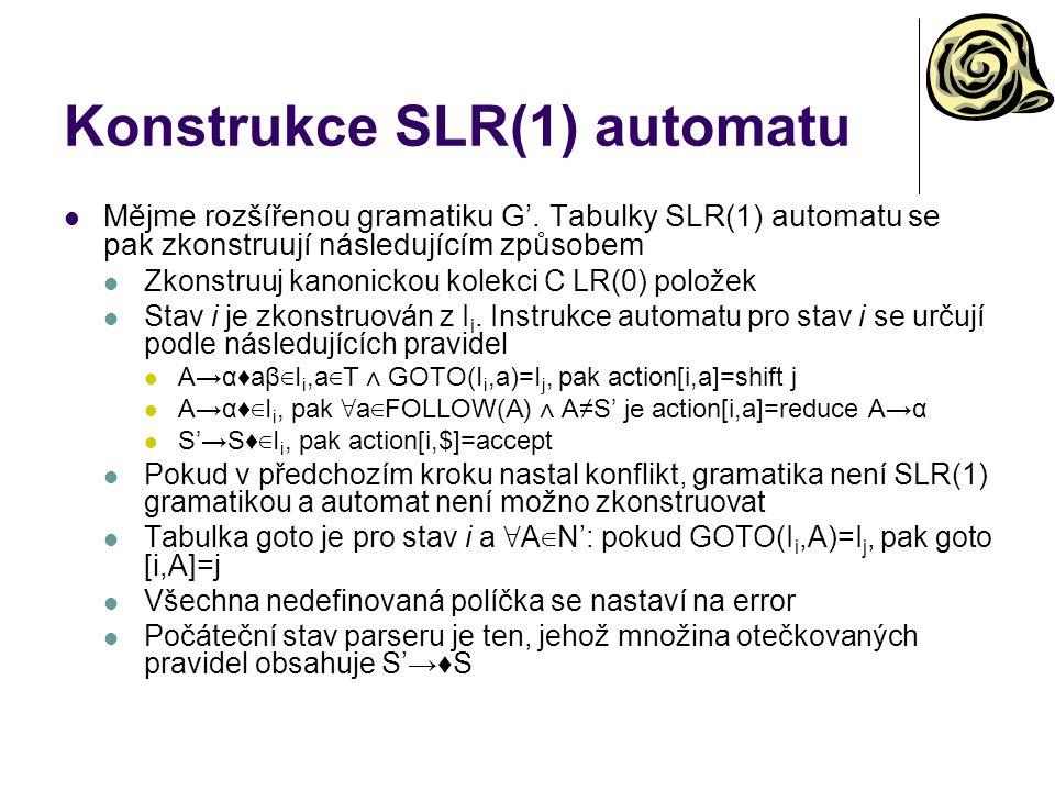 Konstrukce SLR(1) automatu Mějme rozšířenou gramatiku G'. Tabulky SLR(1) automatu se pak zkonstruují následujícím způsobem Zkonstruuj kanonickou kolek