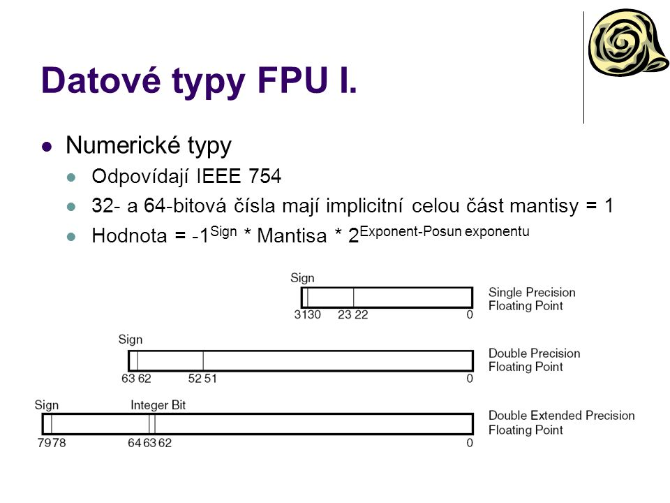 Datové typy FPU I. Numerické typy Odpovídají IEEE 754 32- a 64-bitová čísla mají implicitní celou část mantisy = 1 Hodnota = -1 Sign * Mantisa * 2 Exp