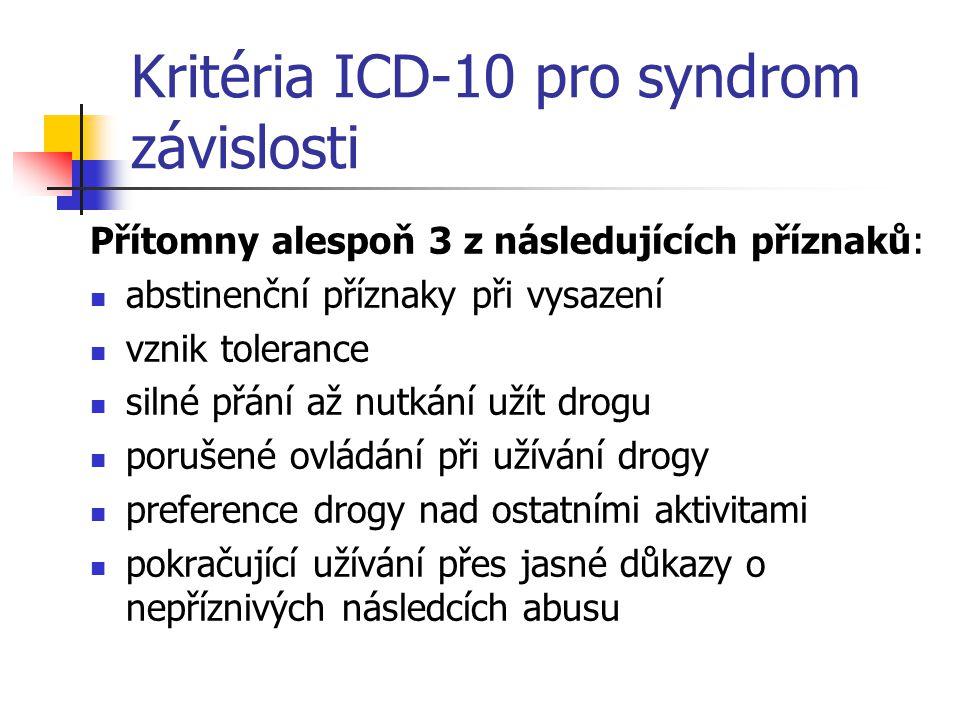 Kritéria ICD-10 pro syndrom závislosti Přítomny alespoň 3 z následujících příznaků: abstinenční příznaky při vysazení vznik tolerance silné přání až nutkání užít drogu porušené ovládání při užívání drogy preference drogy nad ostatními aktivitami pokračující užívání přes jasné důkazy o nepříznivých následcích abusu