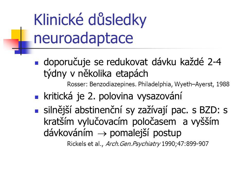 Klinické důsledky neuroadaptace doporučuje se redukovat dávku každé 2-4 týdny v několika etapách Rosser: Benzodiazepines.