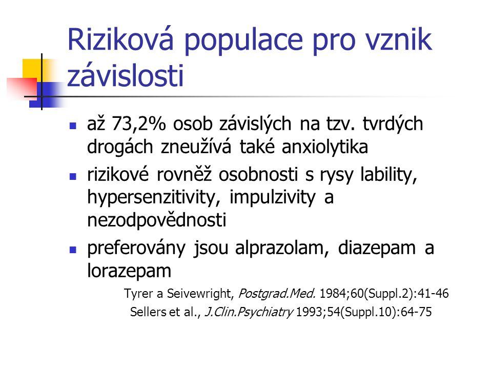 Riziková populace pro vznik závislosti až 73,2% osob závislých na tzv.