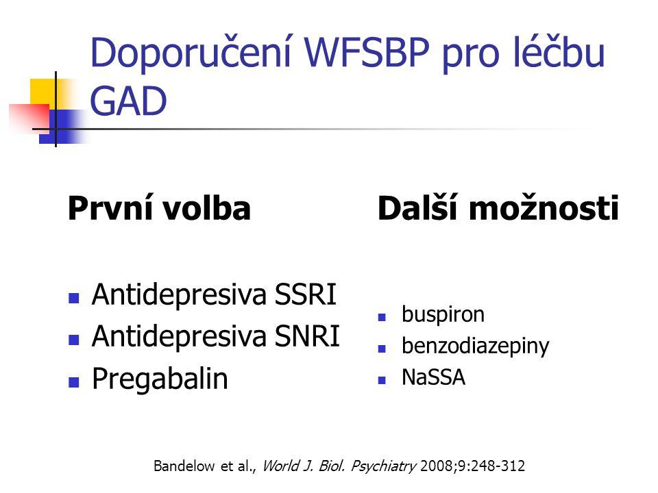 Doporučení WFSBP pro léčbu GAD První volba Antidepresiva SSRI Antidepresiva SNRI Pregabalin Další možnosti buspiron benzodiazepiny NaSSA Bandelow et al., World J.