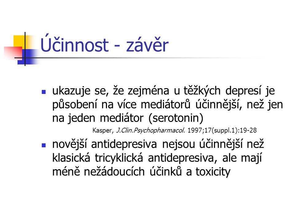 Účinnost - závěr ukazuje se, že zejména u těžkých depresí je působení na více mediátorů účinnější, než jen na jeden mediátor (serotonin) Kasper, J.Clin.Psychopharmacol.