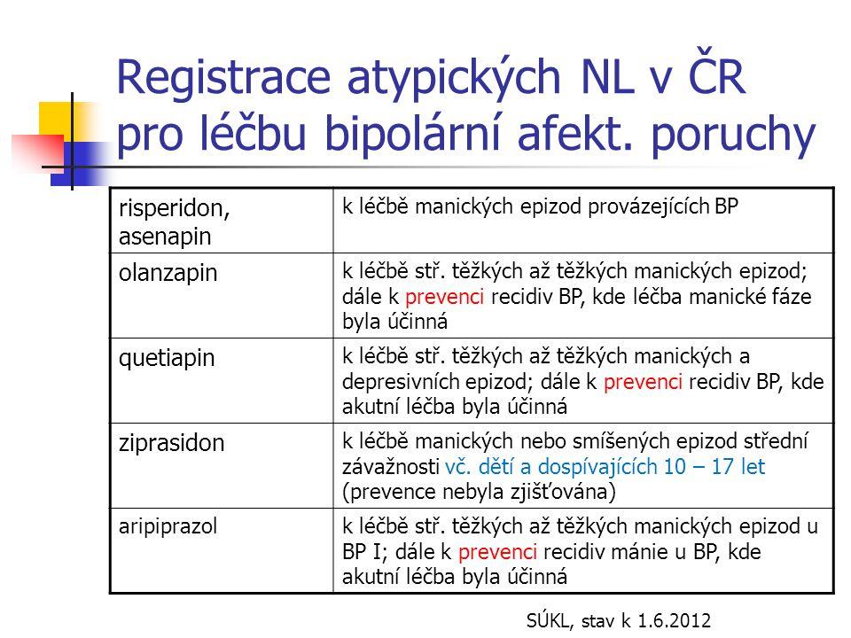 Registrace atypických NL v ČR pro léčbu bipolární afekt.