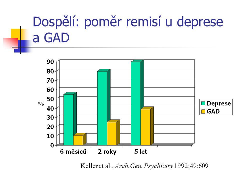 Komparativní účinnost antidepresivní léčby: celkový soubor deprese 12 měsíční sebeposuzující studie u 182 pacientů o prům.věku 44,4 let: vysoce účinné léčby: ECT 90%, psychoterapie 70% středně účinné léčby: MAOI 56%, TCA 54%, SSRI 48% málo účinné léčby: antipsychotika 38%, RIMA 27% Parker et al., J.Clin.Psychiatry 2001;62:117-125
