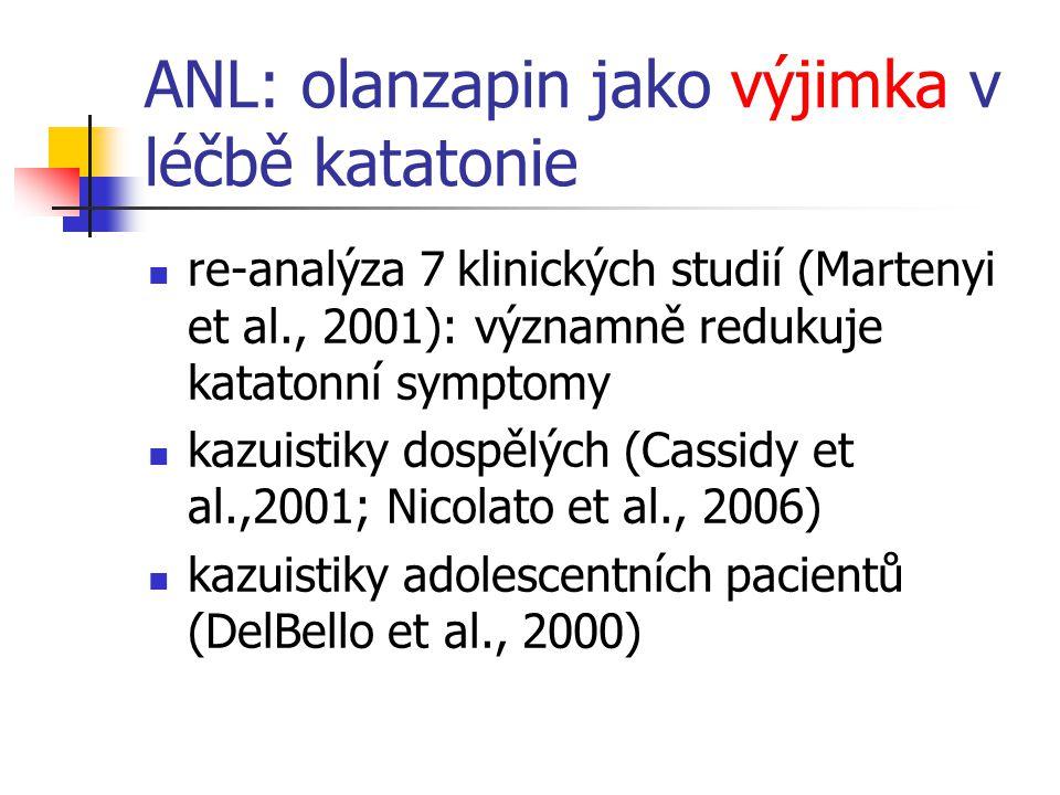 ANL: olanzapin jako výjimka v léčbě katatonie re-analýza 7 klinických studií (Martenyi et al., 2001): významně redukuje katatonní symptomy kazuistiky dospělých (Cassidy et al.,2001; Nicolato et al., 2006) kazuistiky adolescentních pacientů (DelBello et al., 2000)