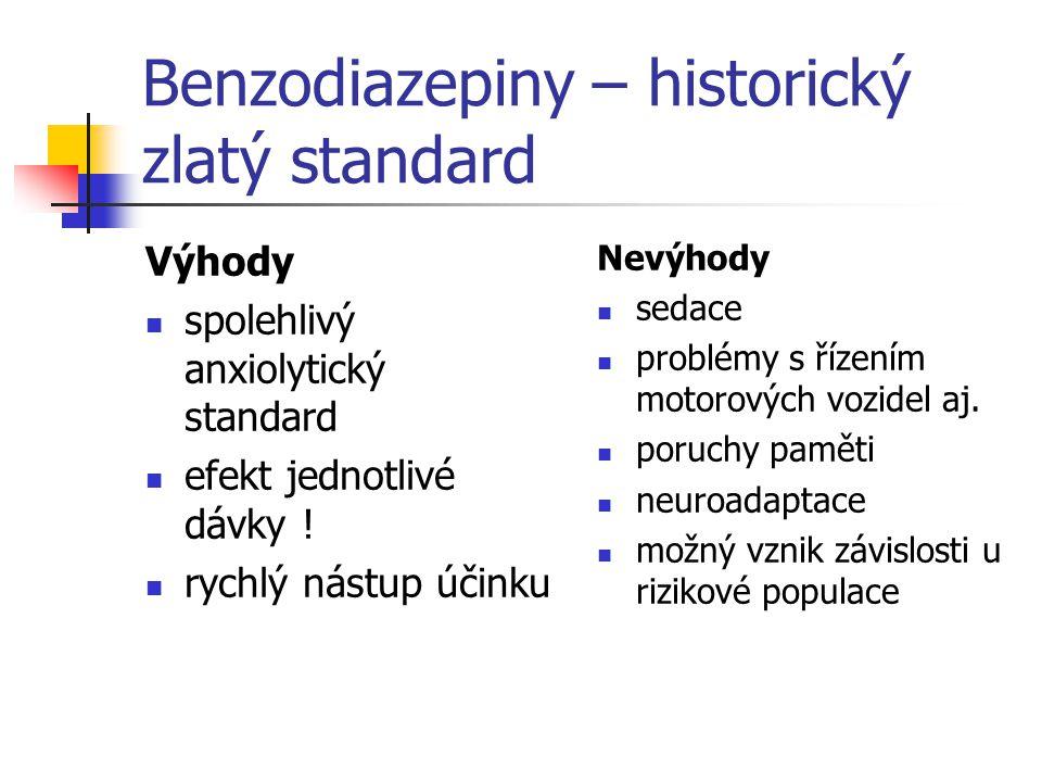 Rozdělení BZD podle eliminačního poločasu adaptováno podle: Rosser: Benzodiazepines.