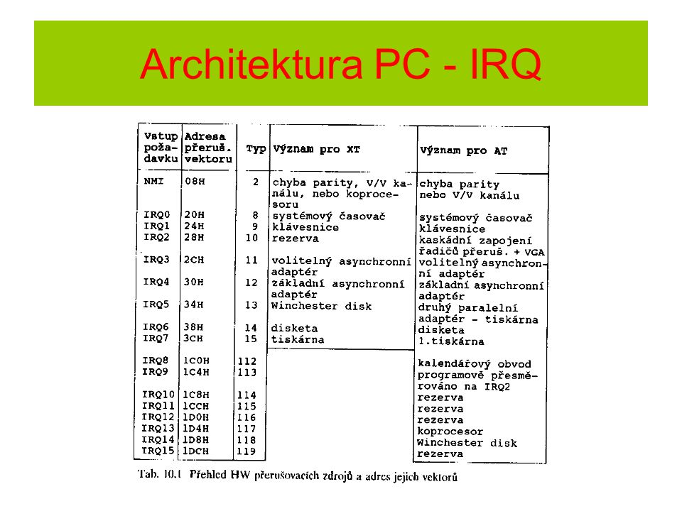 Architektura PC - IRQ
