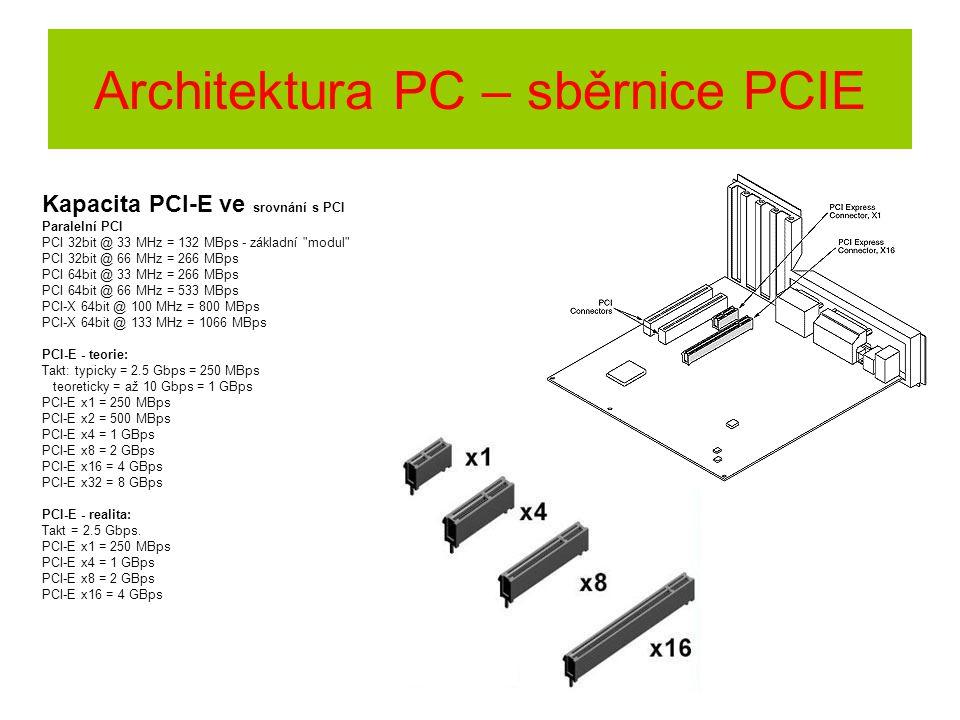Architektura PC – sběrnice PCIE Kapacita PCI-E ve srovnání s PCI Paralelní PCI PCI 32bit @ 33 MHz = 132 MBps - základní