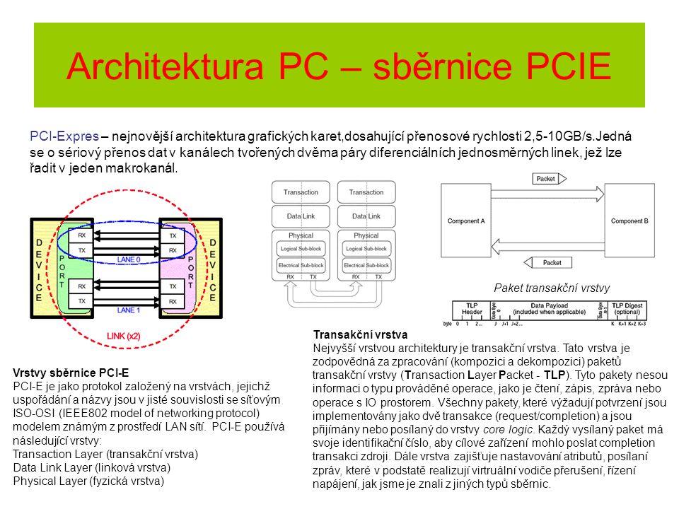 Architektura PC – sběrnice PCIE PCI-Expres – nejnovější architektura grafických karet,dosahující přenosové rychlosti 2,5-10GB/s.Jedná se o sériový pře