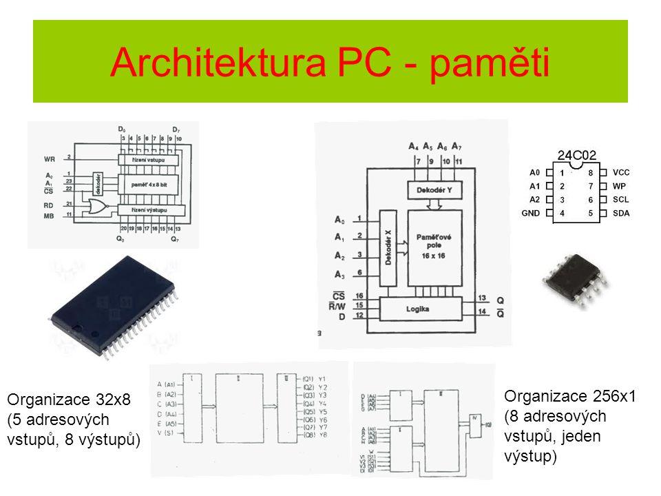 Architektura PC - paměti Organizace 256x1 (8 adresových vstupů, jeden výstup) Organizace 32x8 (5 adresových vstupů, 8 výstupů)