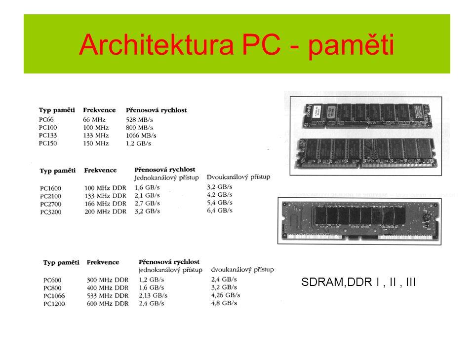 Architektura PC - paměti SDRAM,DDR I, II, III