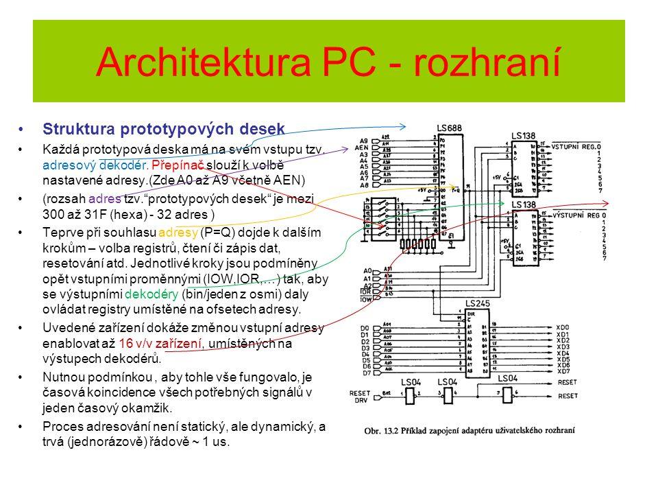 Architektura PC - rozhraní Struktura prototypových desek Každá prototypová deska má na svém vstupu tzv. adresový dekodér. Přepínač slouží k volbě nast