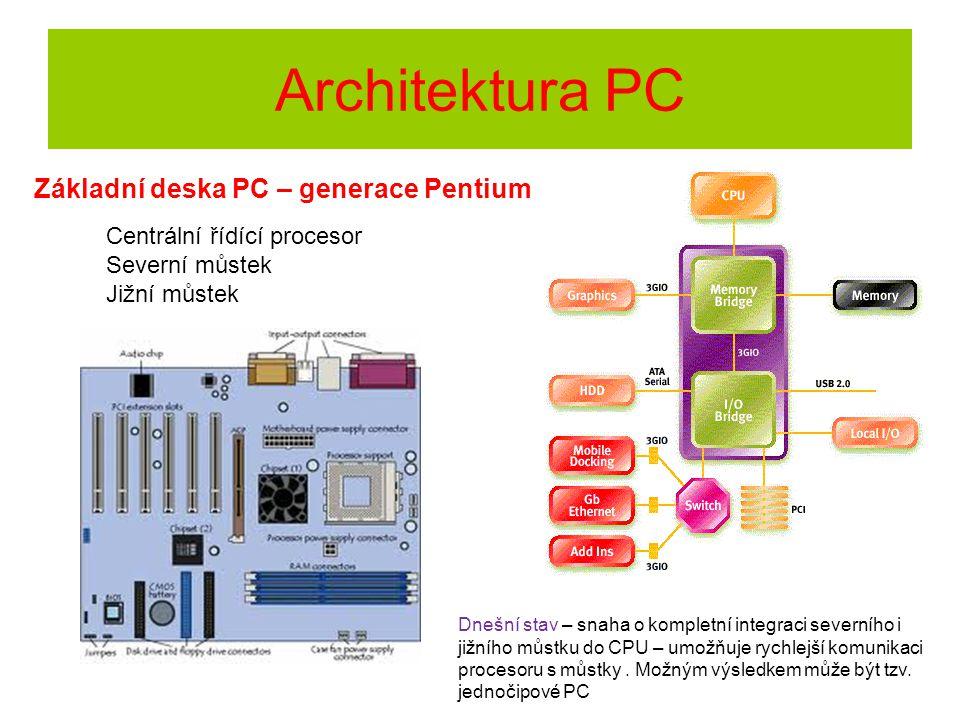Architektura PC Základní deska PC – generace Pentium Centrální řídící procesor Severní můstek Jižní můstek Dnešní stav – snaha o kompletní integraci s