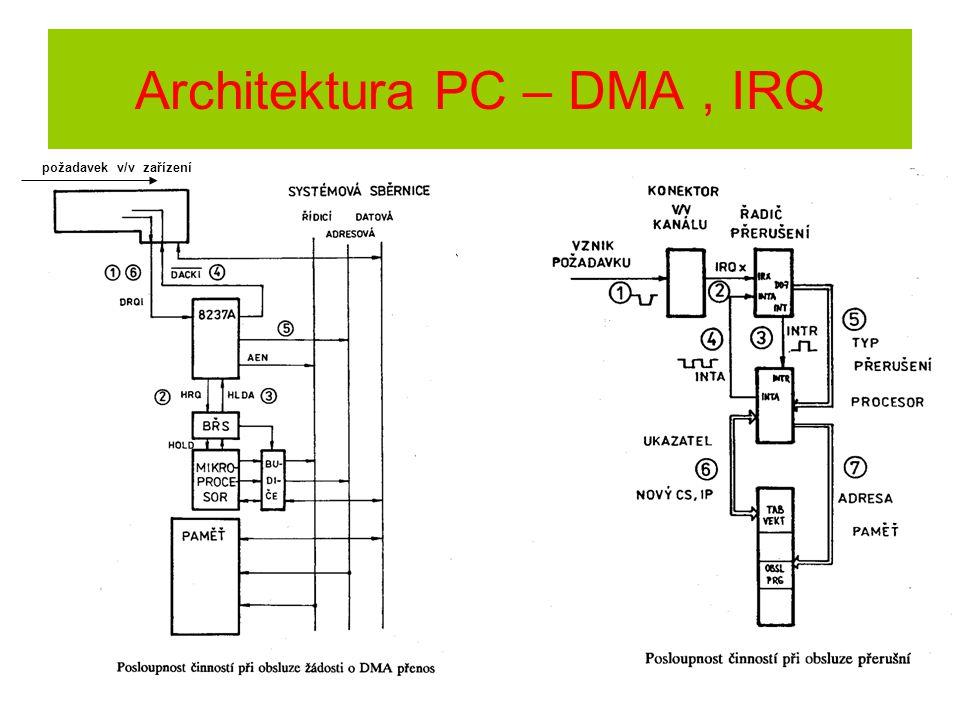 Architektura PC – DMA, IRQ požadavek v/v zařízení