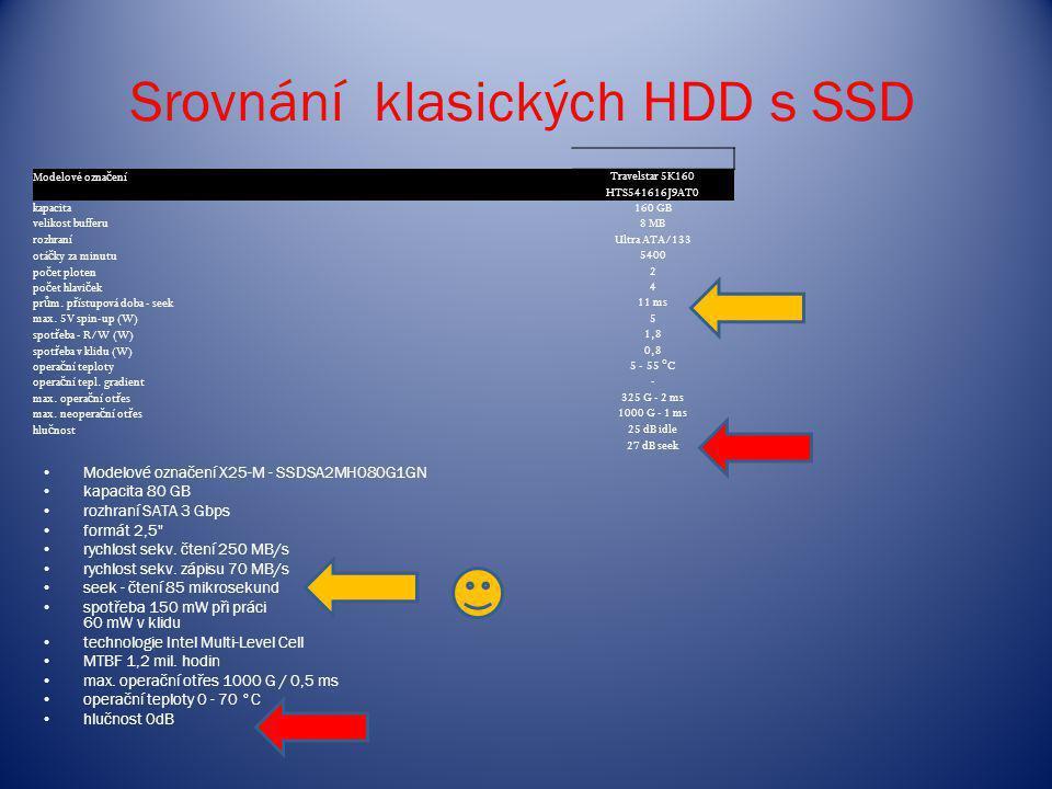 Srovnání klasických HDD s SSD Modelové označení X25-M - SSDSA2MH080G1GN kapacita 80 GB rozhraní SATA 3 Gbps formát 2,5
