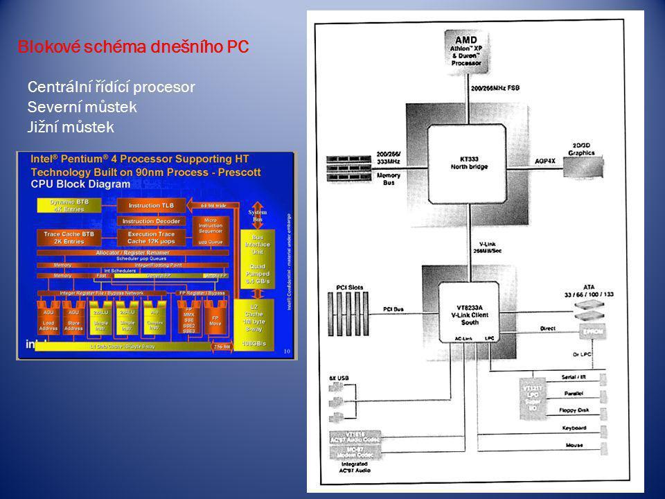 Blokové schéma dnešního PC Centrální řídící procesor Severní můstek Jižní můstek