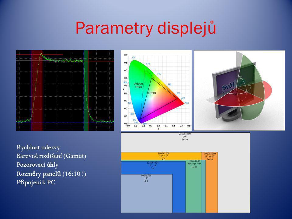 Parametry displejů Rychlost odezvy Barevné rozlišení (Gamut) Pozorovací úhly Rozm ě ry panel ů (16:10 !) P ř ipojení k PC