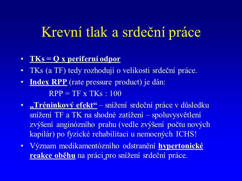 Krevní tlak a srdeční práce TKs = Q x periferní odpor TKs (a TF) tedy rozhodují o velikosti srdeční práce. Index RPP (rate pressure product) je dán: R