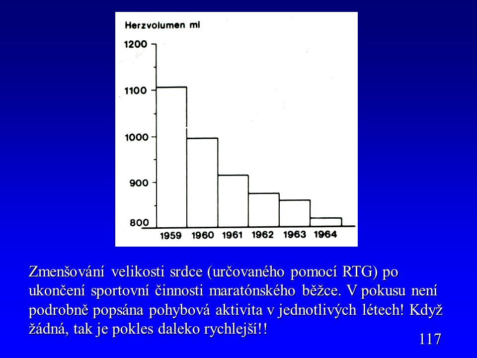 Zmenšování velikosti srdce (určovaného pomocí RTG) po ukončení sportovní činnosti maratónského běžce. V pokusu není podrobně popsána pohybová aktivita