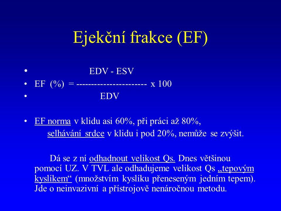 Ejekční frakce (EF) EDV - ESV EF (%) = ----------------------- x 100 EDV EF norma v klidu asi 60%, při práci až 80%, selhávání srdce v klidu i pod 20%